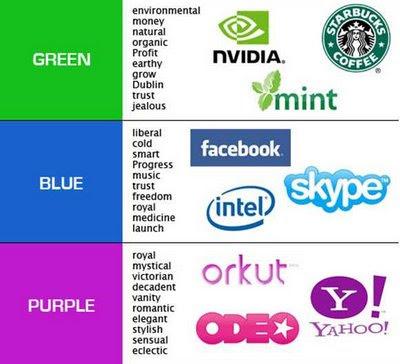 logo verde azul violeta