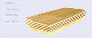 Engineered Hardwood Flooring Is A Product Made Up Of Core Plywood Or HDF And Top Layer Veneer That Glued On The Surface