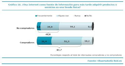 Internet-informacion-comercial