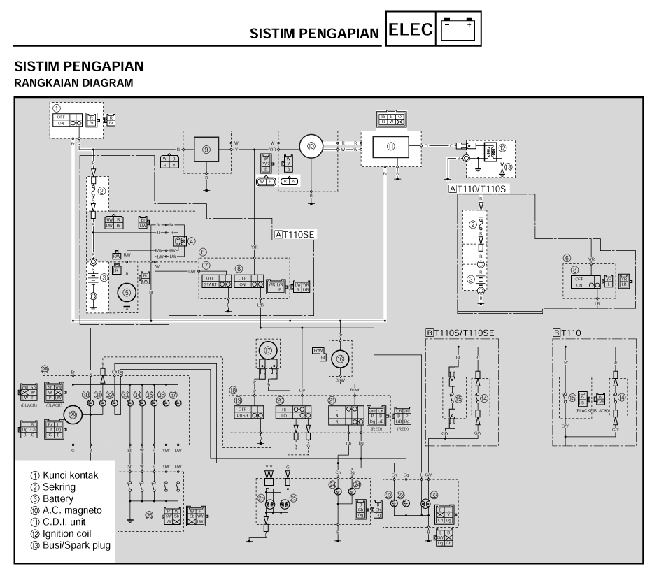 vega wiring diagrams trusted wiring diagram rh dafpods co Yamaha XS1100 Wiring-Diagram Yamaha ATV Wiring Diagram