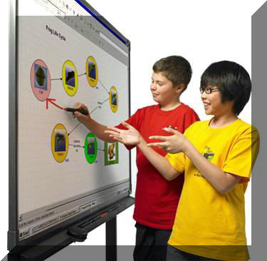 engaging students by using smart boards Shake up your classroom with fresh ideas for engaging your students use of your interactive whiteboard and get your to come up and use the board.