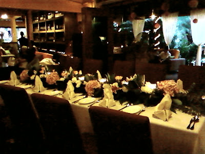 Wedding Reception Restaurants