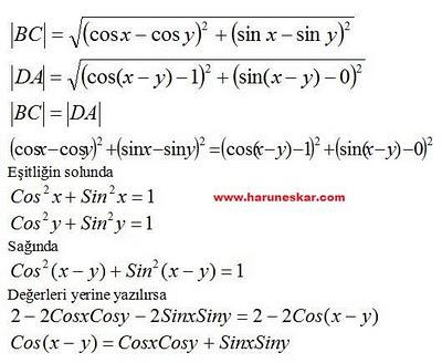 cosinüs toplam fark ispatı