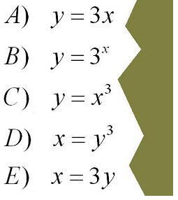 psu-matematicas: Desafío - Función Inversa
