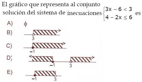 psu-matematicas: Desafío - Sistema de Inecuaciones