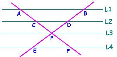 Diccionario Matematicas: Teorema de Thales - Corolario