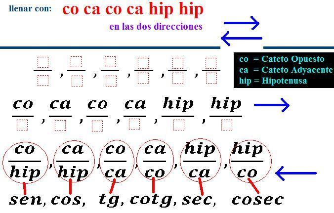Diccionario matematicas nemotecnia razones trigonomtricas nemotecnia razones trigonomtricas urtaz Choice Image