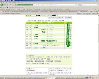 12,000 yen from Japanese Govt