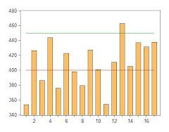16.Tasa de empleo total y por sectores en las CCAA españolas: año 2009 trimestre 2º