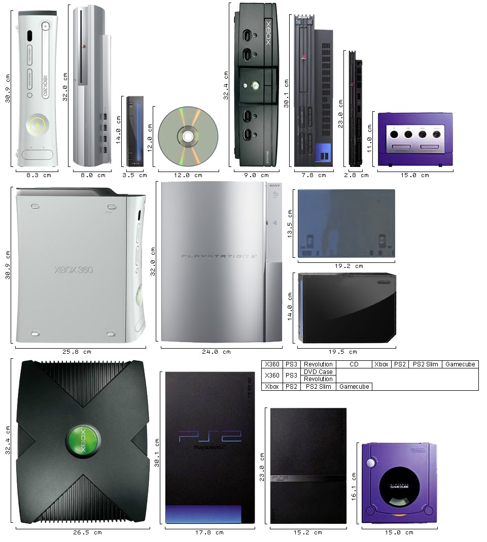 video games consoles ps3 and xbox 360 essay Game consoles aren't just for gaming anymore in fact, seventh-generation game  consoles (eg, ps3, wii, xbox 360) continue to gain traction as devices for  watching video as well.