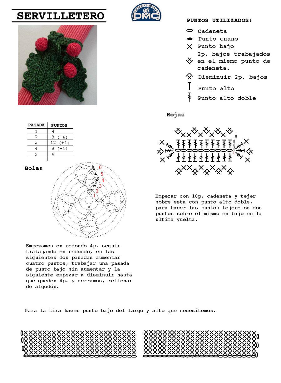 El blog de Dmc: Patrones de amigurumi de Navidad