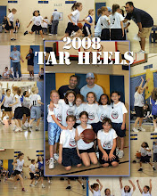 Sydneys Basketball Team 2008