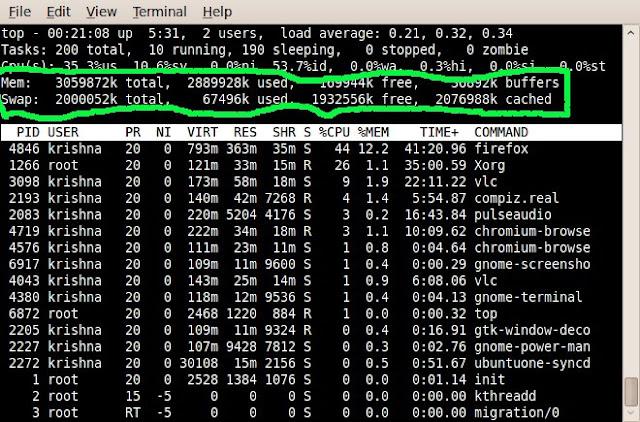 Determine memory slots used linux