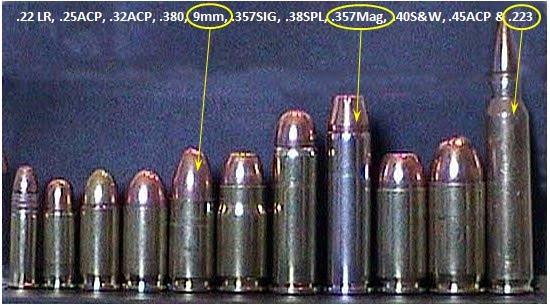 357 magnum ammo. powerful is .357 Magnum.