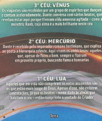 Lua Mercúrio Vênus Céu Danti Alighieri Divina Comédia