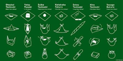 20 macam bungkus kado dengan scarf here re the illustration source