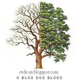 REDE-M - Click Aqui