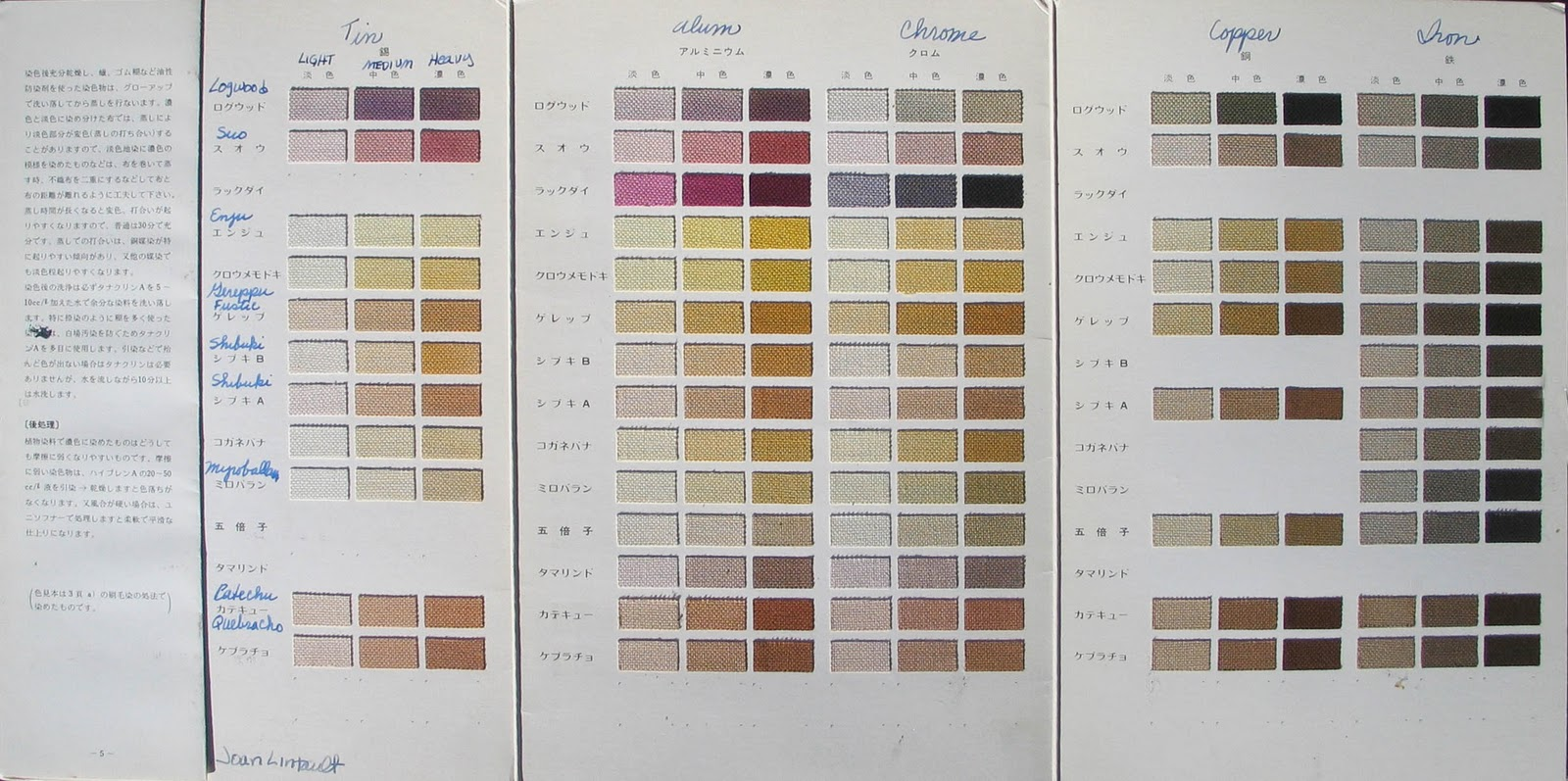 Magic of light mystery of shadows tanaka nao dye color charts the chart shows light medium and heavy concentrations of dye nvjuhfo Images
