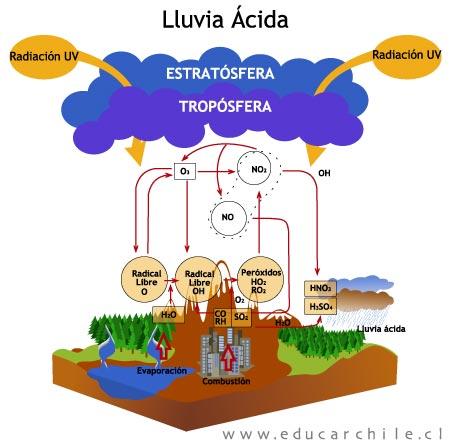l0 b3ll0 d l0 qn0 n05 gust4 IMAGENES DE QUIMICA INORGANICA
