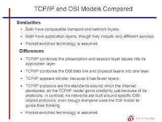 osi tcpip models comparison essay Osi vs tcp_ip model essays: over 180,000 osi vs tcp_ip model essays, osi vs tcp_ip model term papers, osi vs tcp_ip model research paper, book reports 184 990 essays.
