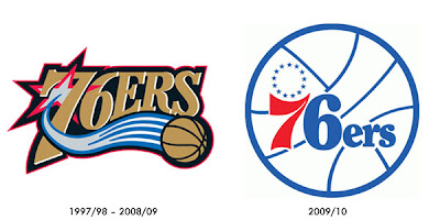 The Philadelphia 76ers Previous and Current Team Logos
