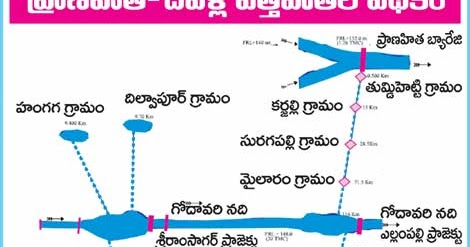 telangana rivers and projects in telugu pdf
