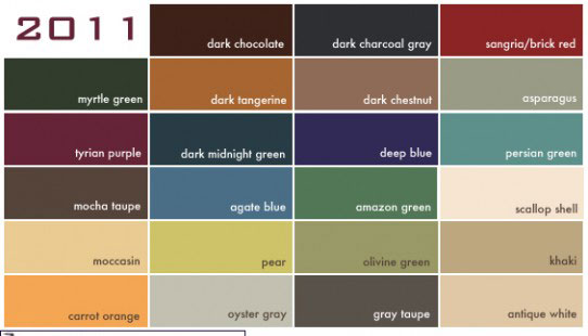 Here is an example of some of the vintage colour inspirations for 2011