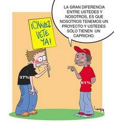 oposicion venezolana globovision