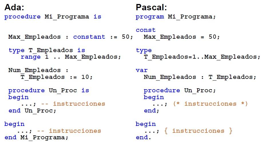 Diferencias en la codificacion de ADA y PASCAL