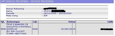 Payout idr-clickit