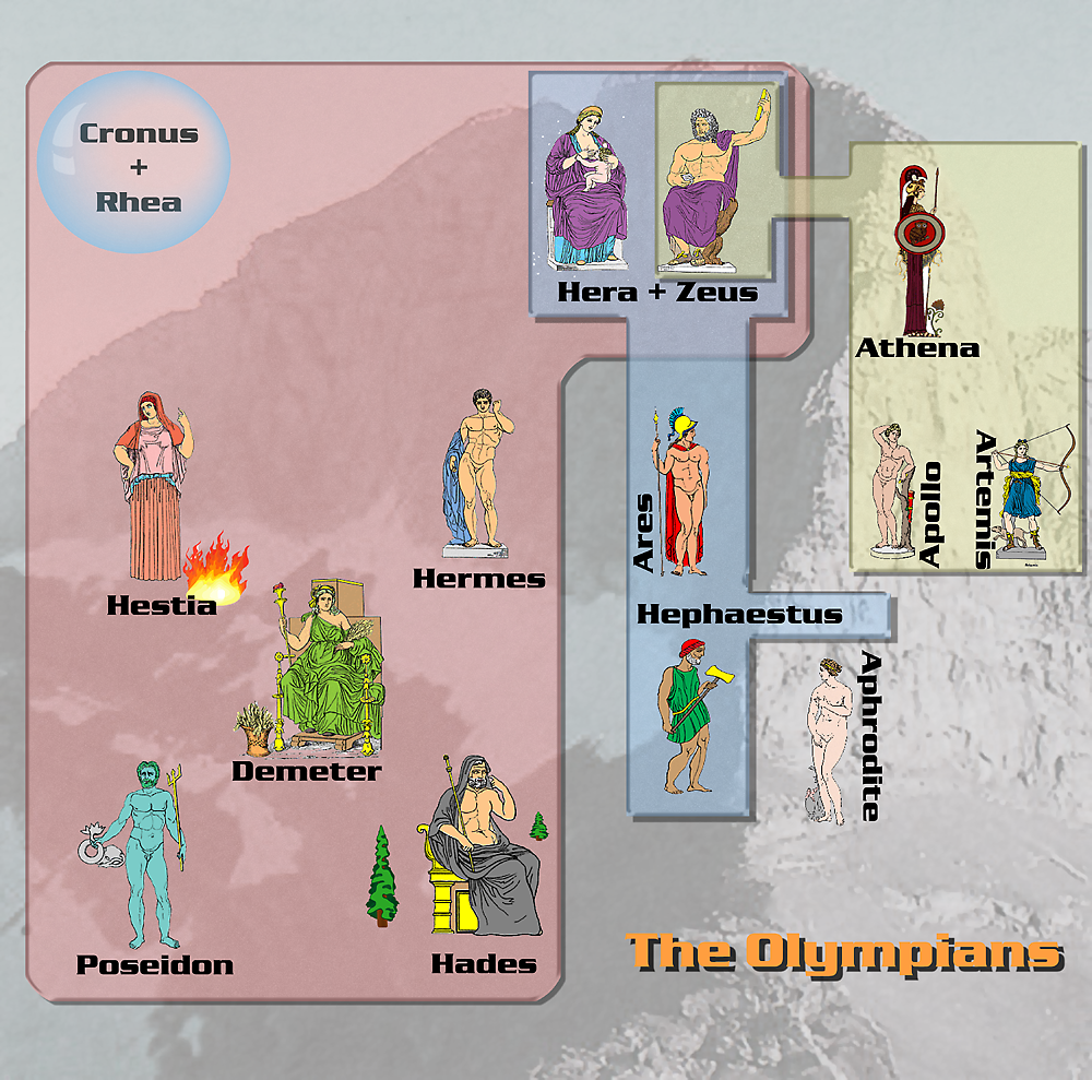 life 1 the legend of zeus greek god