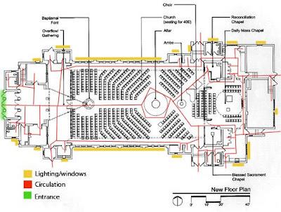 Catholic church floor plans car interior design