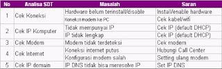 penganalisa_jaringan