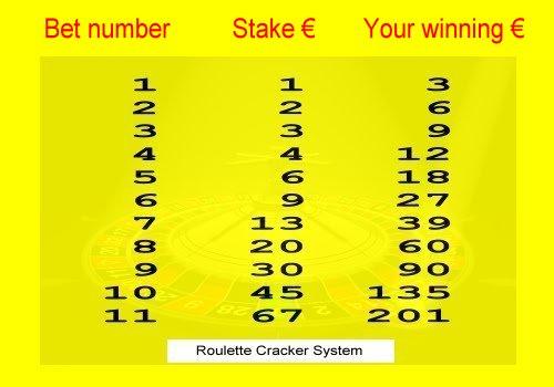 Roulette safest progression