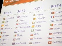 FIFA World Cup 2010 Seeds