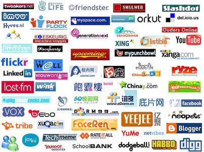 Daftar Situs Internet Populer