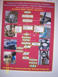 Juara Pameran Poster 2008