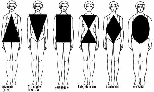 Reconoce tu tipo de cuerpo y aprende a vestirte acorde a el