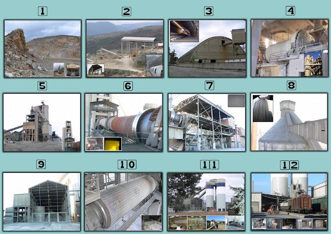 fabricacion del cemento