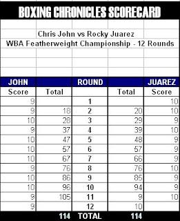 Boxing Chronicles Scorecards Marquez Vs Diaz John Vs Juarez