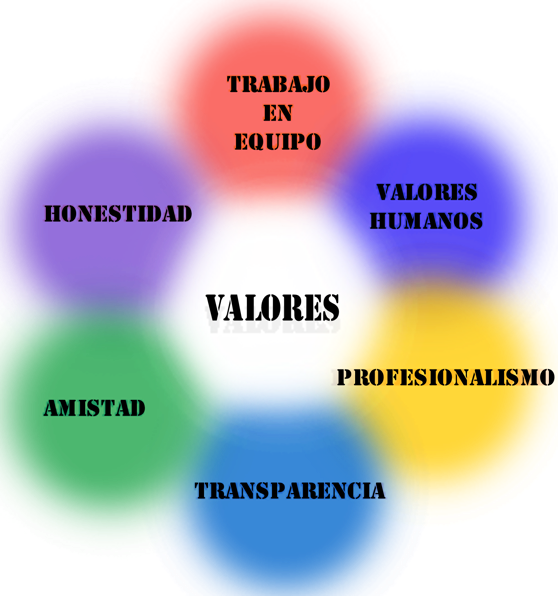 inovadoresentutoriaeducativa: Educacion en Valores