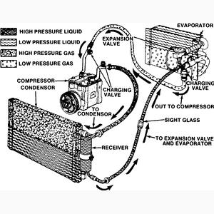 HVAC Condenser Fan together with Understanding Hvac Wiring Diagrams in addition 2004 Honda Accord AC Diagram furthermore 403283341602689275 likewise T9303714 1999 dodge. on hvac diagrams air conditioning
