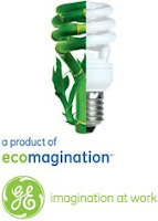 ecoimagination