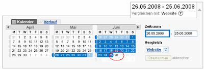 google analytics kalender