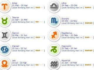 Horoskop meruntuhkan iman dan aqidah Zodiak
