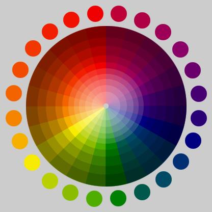 caracteristica comunicacion grafica visual mensaje: