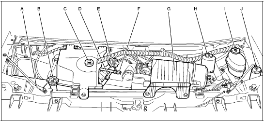 2010 Chevrolet Express Engine Compartment Diagram