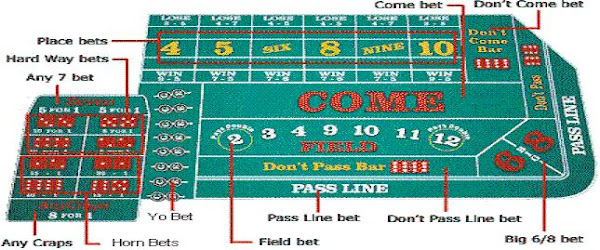 Craps Table Layout ...