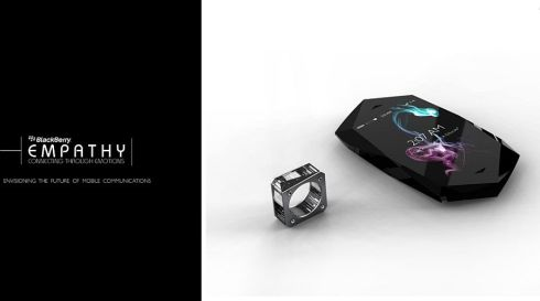 Blackberry Empathy Buy Blackberry Empathy Phone