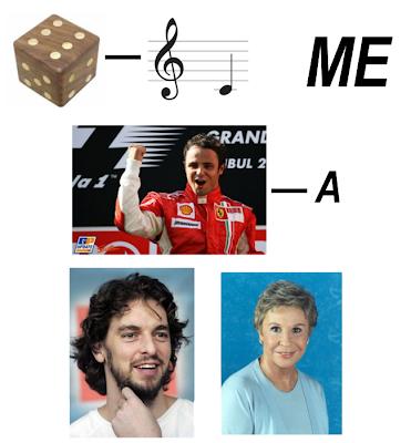 jeroglifico Ferrari